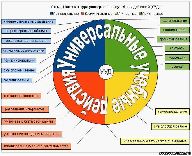 http://sveevsa.ucoz.ru/_ph/1/800930136.jpg